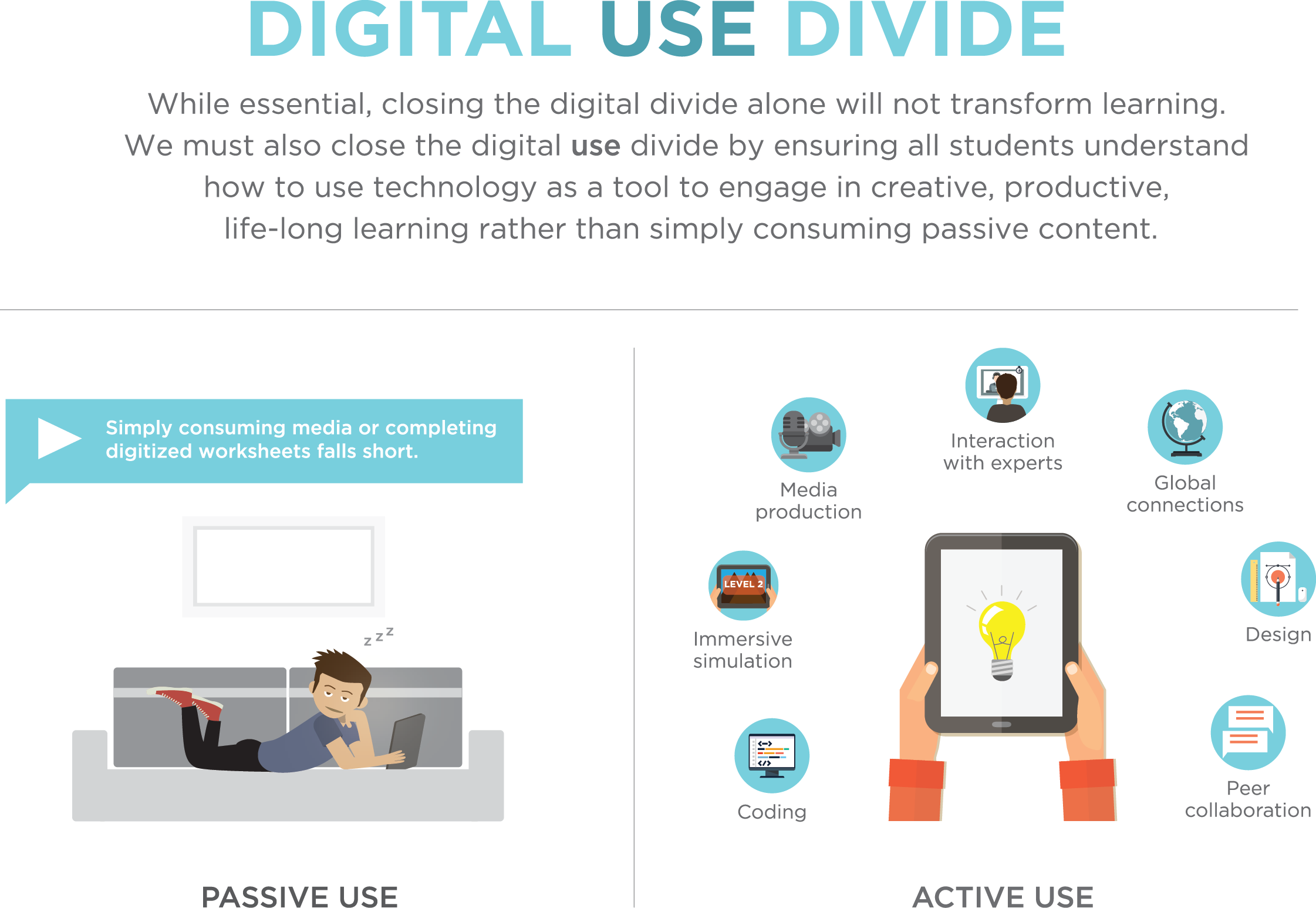 digital media technology examples