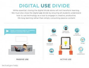 Graphic from the NETP 16 discussing the difference between active and passive use of technology.