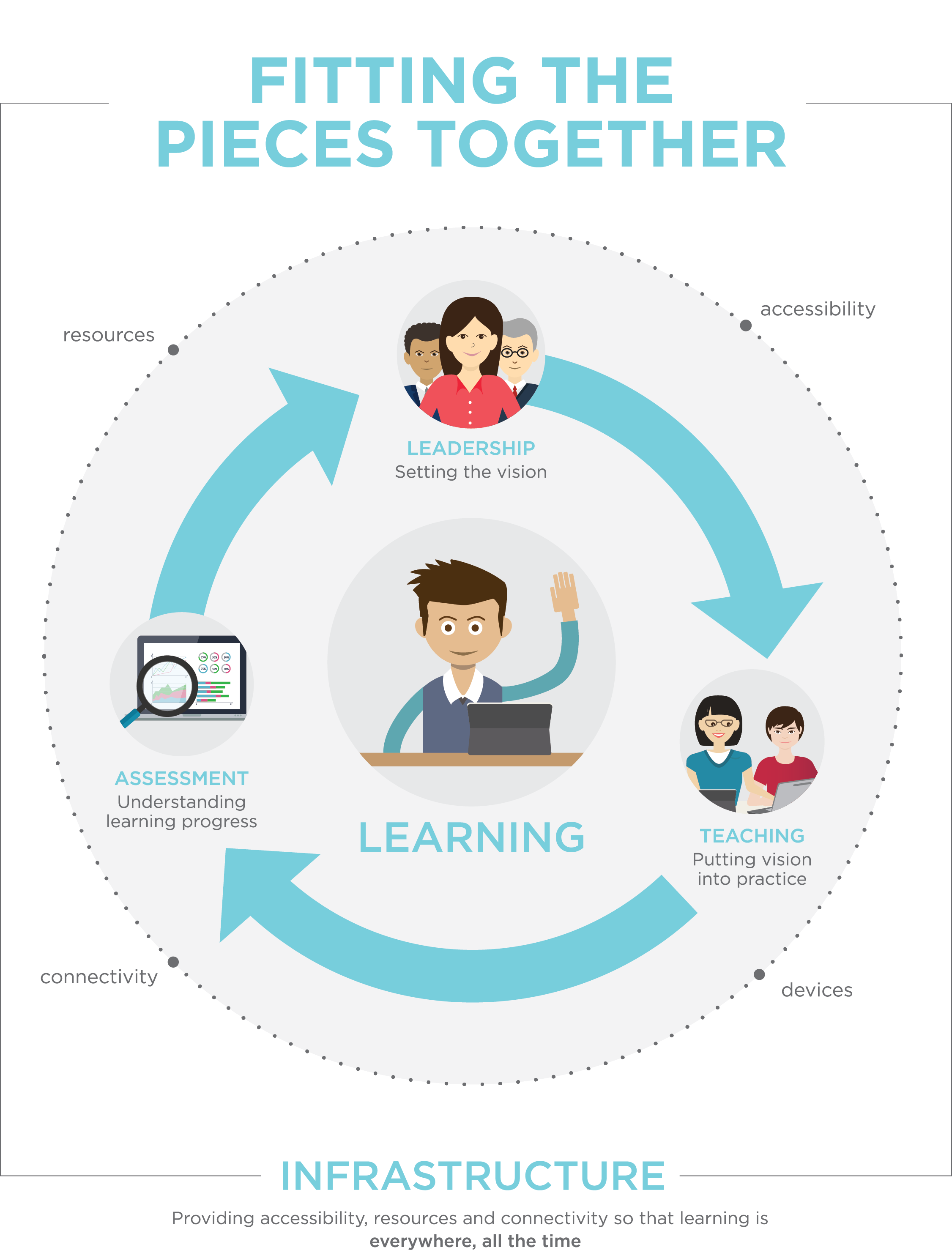 Pieces_Infographic
