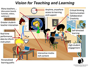 Chesterfield County Public Schools' Vision for Teaching and Learning
