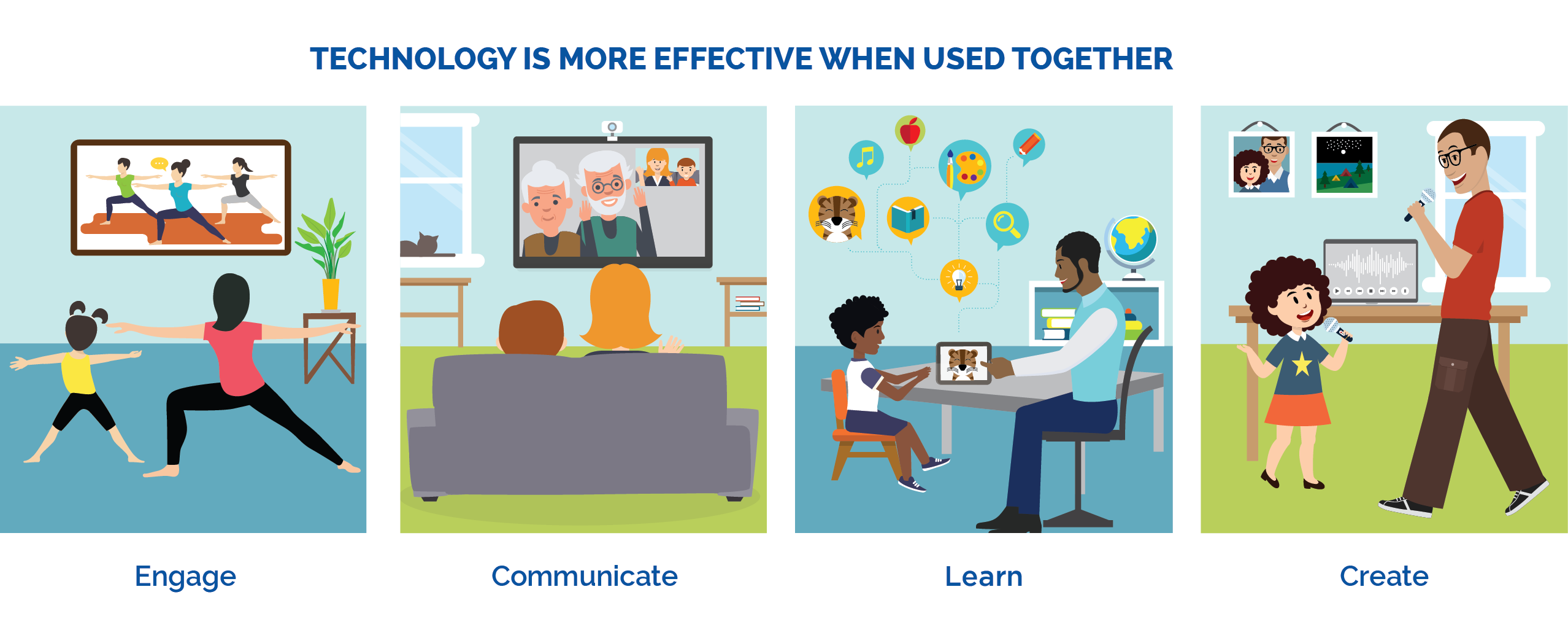 Technology is better when used together graphic