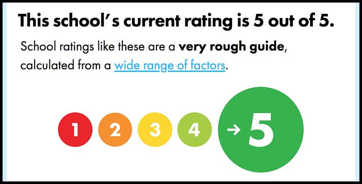 Screen capture of design shows plain language text describing the rating of the school