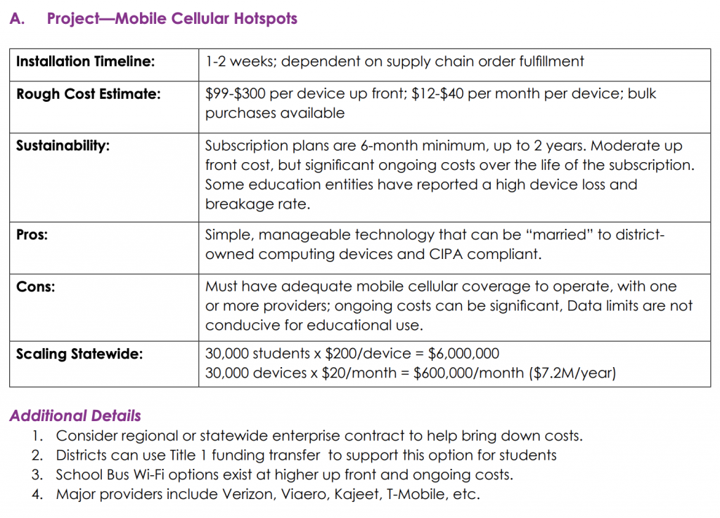 Excerpt from the Launch Nebraska Digital Learning Guide that shows a sample project outline for a mobile cellular hotspot project.