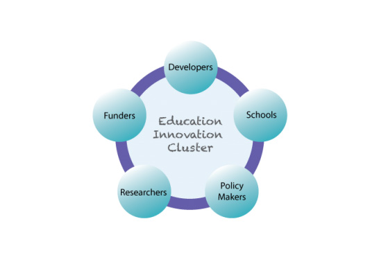Education Innovation Cluster